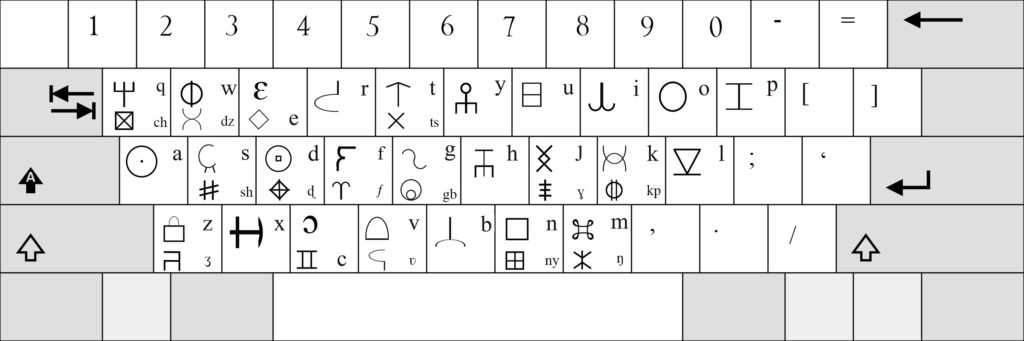 downloads adinkra alphabet