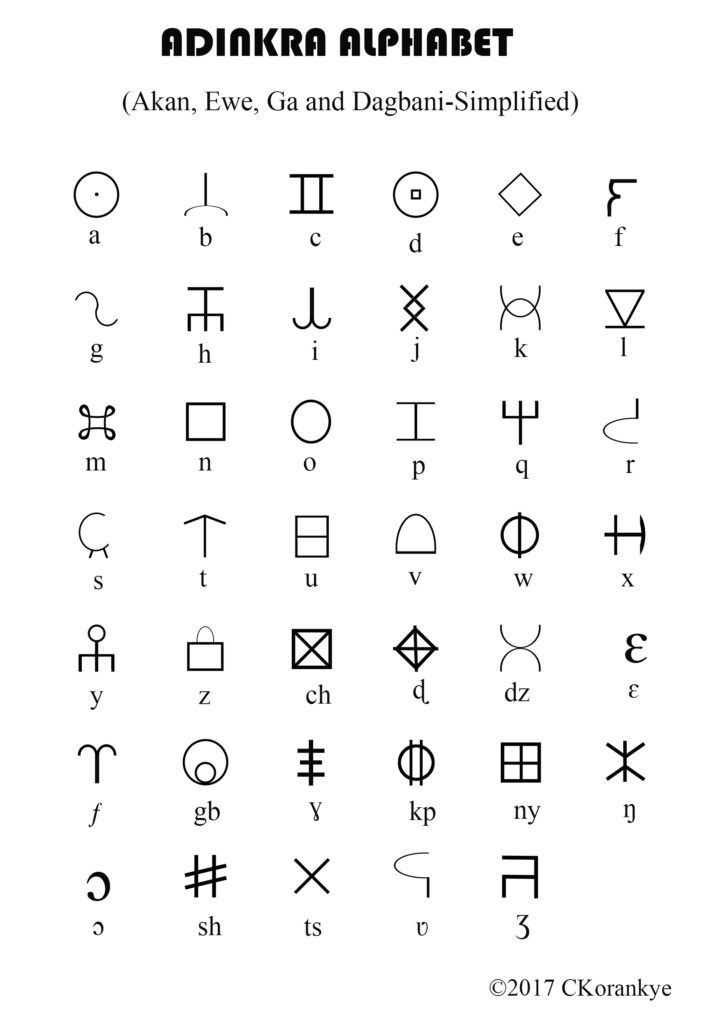 About The Book Adinkra Alphabet